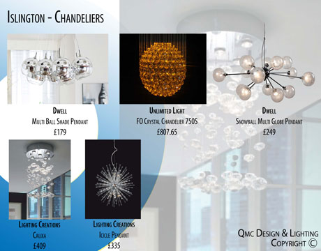 Furnishing elements
